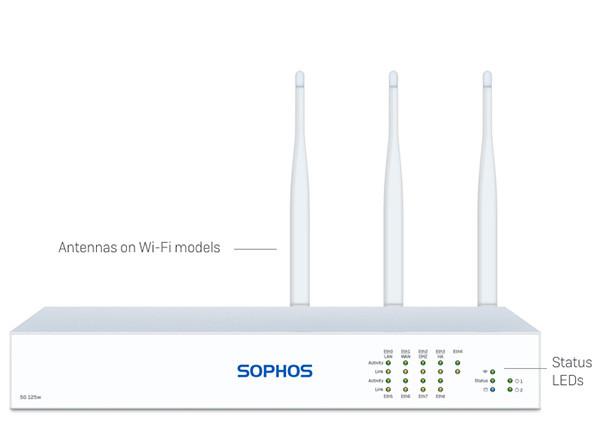 Sophos SG 125 Appliance Bundle